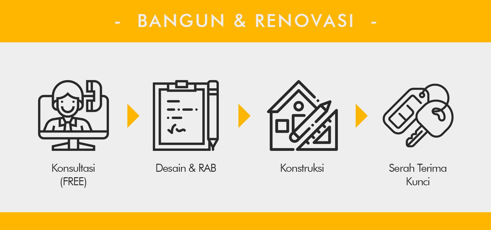 mandala pilar, kontraktor, kontraktor terpercaya, kontraktor amanah, kontraktor rumah, kontraktor jujur, kontraktor bangun rumah, kontraktor renovasi rumah, renovasi rumah, bangun rumah, renovasi, konstruksi, konstruksi rumah, ruko, interior, desain, design, eksterior, fasad, furniture, jasa bangun rumah, jasa kontraktor, jasa renovasi, jasa renovasi rumah, jasa kontraktor rumah, konsultan rumah, konsultan desain, konsultan design, amanah, jujur, terpercaya, recommended, kontraktor berpengalaman, kontraktor recommended, kontraktor bagus, kontraktor on time, on time, kontraktor tepat waktu, tepat waktu, kontraktor pamulang, kontraktor jakarta, kontraktor, tangerang, kontraktor bekasi, kontraktor bogor, kontraktor, cibubur, kontraktor depok, beton, beton expose, bata, bata expose, void, foyer, bay window, skylight, teras, split level, minimalis, minimalis modern, tropis, tropis modern, eropa, eropa modern, eropa klasik, pelapis dinding, foyer, balkon, teras, beranda, rumah kokoh, jaring baja, dak beton, taman rumah, kamar mandi, kamar anak, beton ekspose, bata ekspose, kayu pelapis dinding, pengurugan, cahaya buatan, pencahayaan buatan, beranda rumah, teras, rumah ramah lingkungan, material rumah, alternatif material kayu, taman rumah minimalis, rumah jepang, rumah korea, meningkat rumah, plafon rumah, material fasad, pagar kayu, dinding kaca, pagar rumah, batu koral, rumah urban, atap rumah, void rumah, split level, balkon rumah, rumah tropis, material rumah, interior rumah minimalis, furnitur kayu, lantai kayu, lantai marmer, polikarbonat, polycarbonate, kamar, downlight, led, cat minyak, mandor